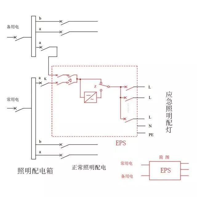 双电源接线图