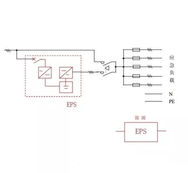 充当第二路电源双回路接线图