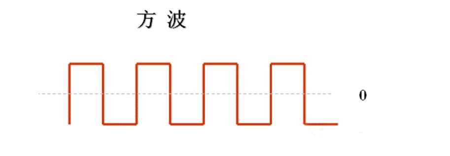 UPS电源方波