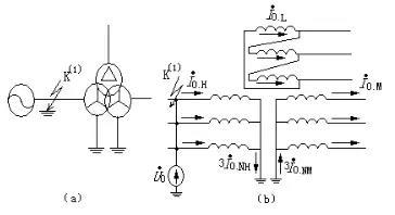 零序电流差动保护原理图