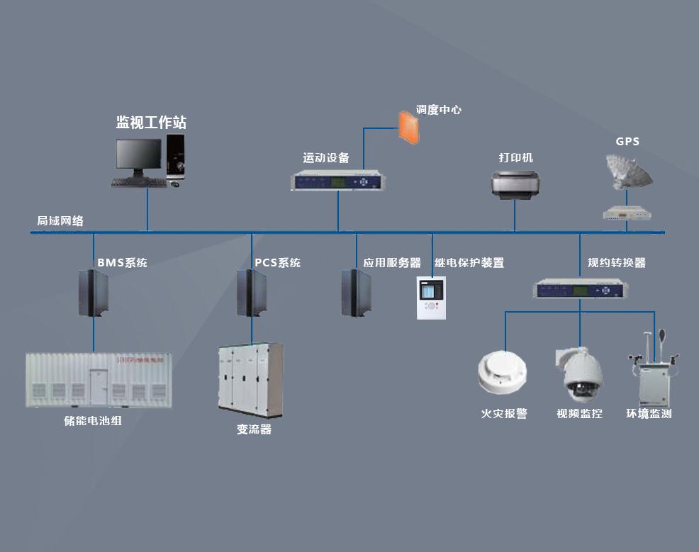 9000/ESS储能电站综合自动化系统