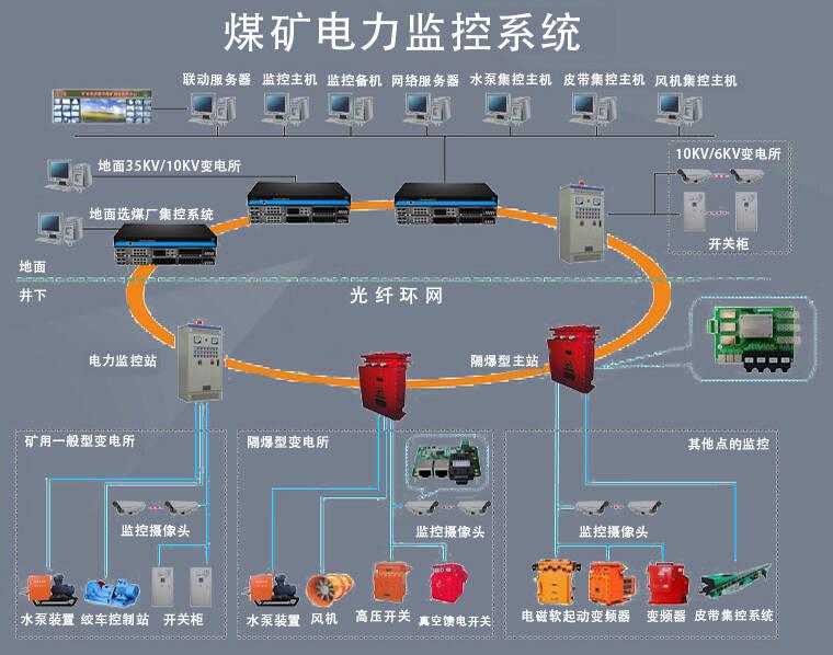 煤矿井下供电系统三大保护