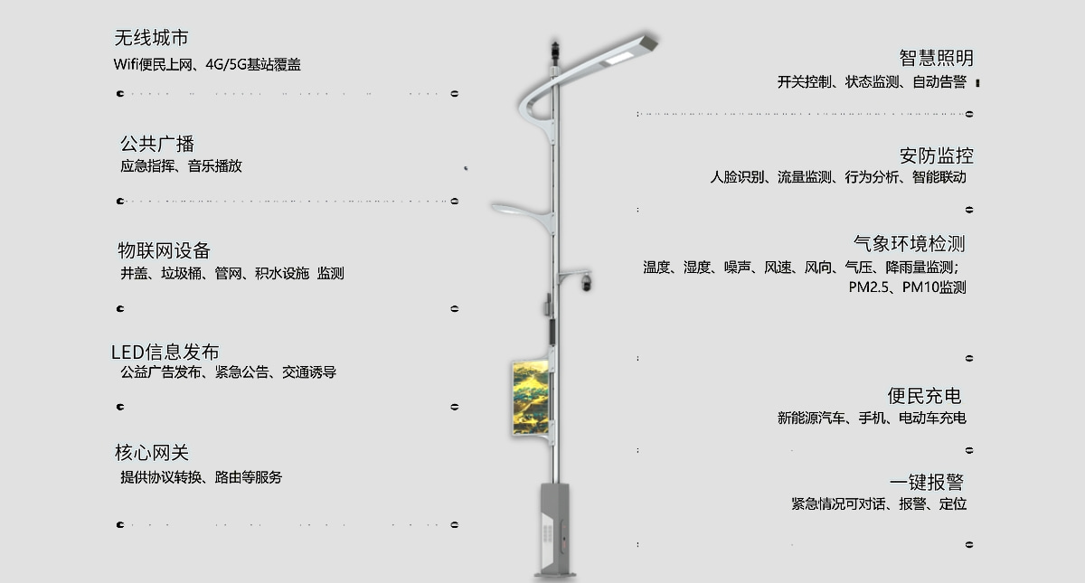 高速服务区智慧灯杆系统功能图