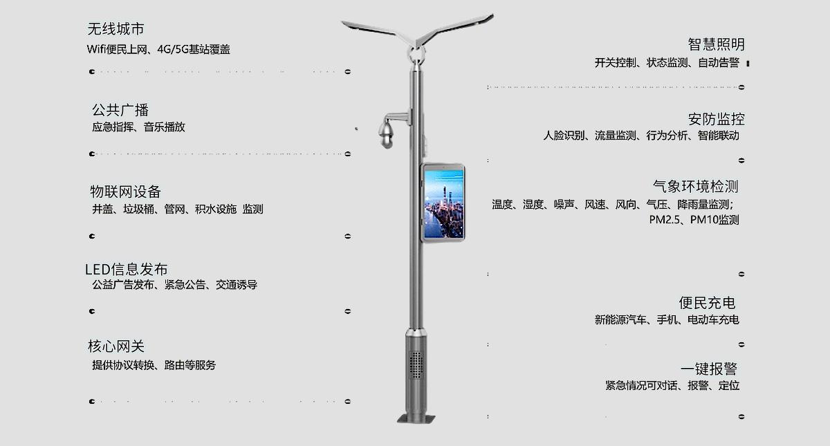 步行街智慧灯杆系统图片