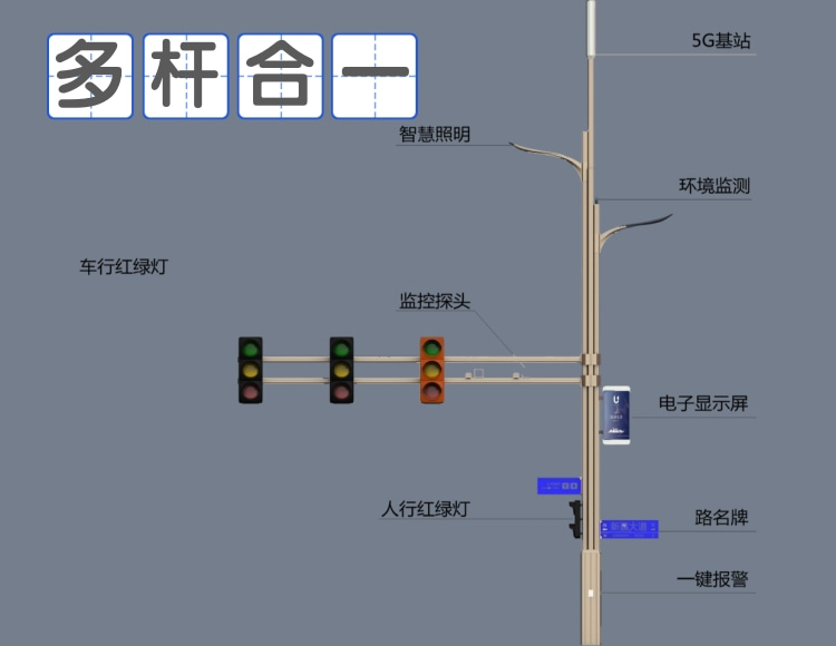 交通一体式综合杆