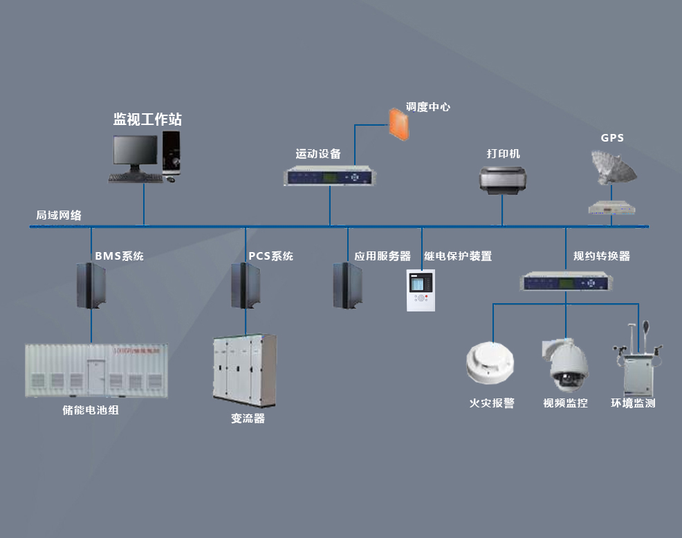 储能电站在电力系统