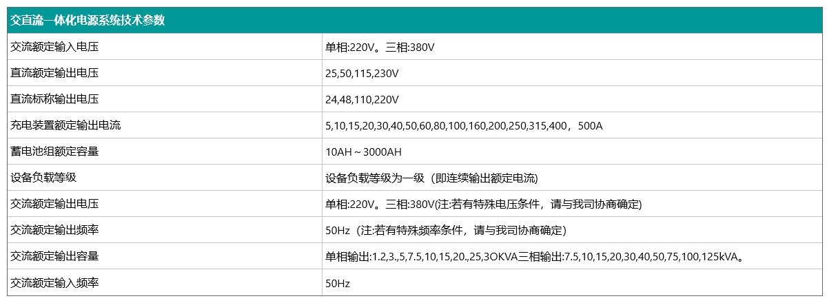 400AH交直流一体化电源技术参数