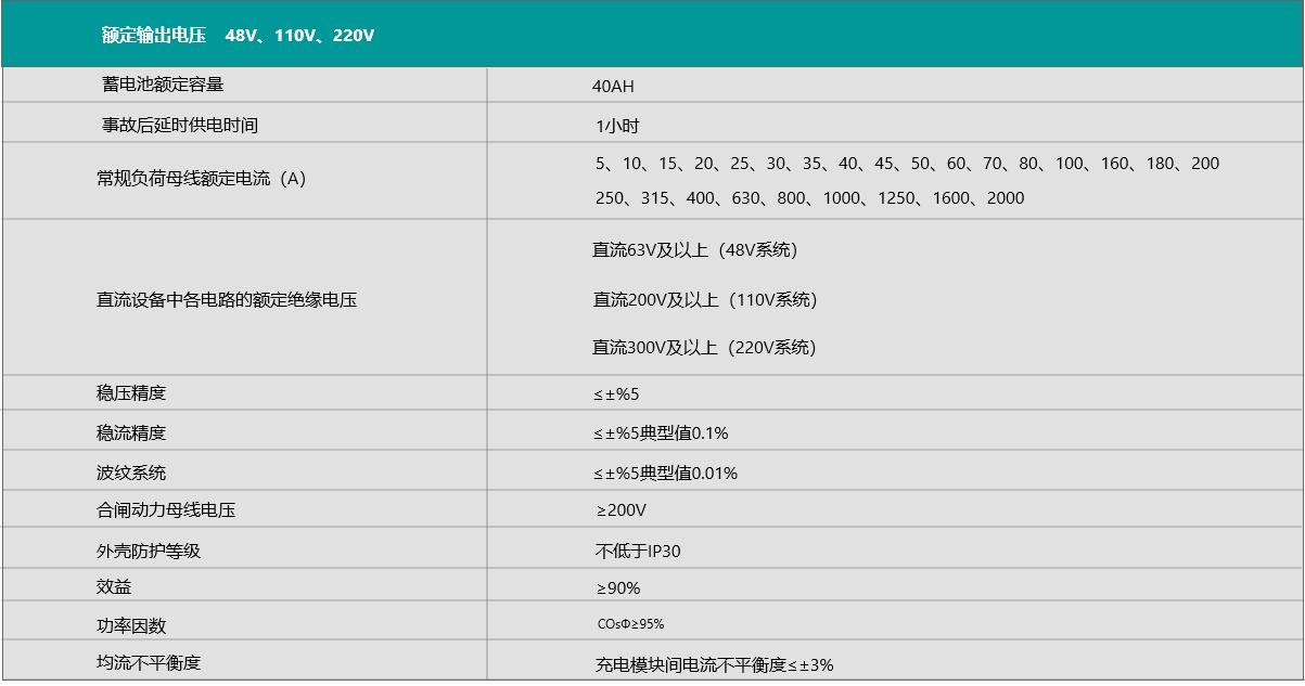 GZDW33-40AH直流屏技术参数.jpg