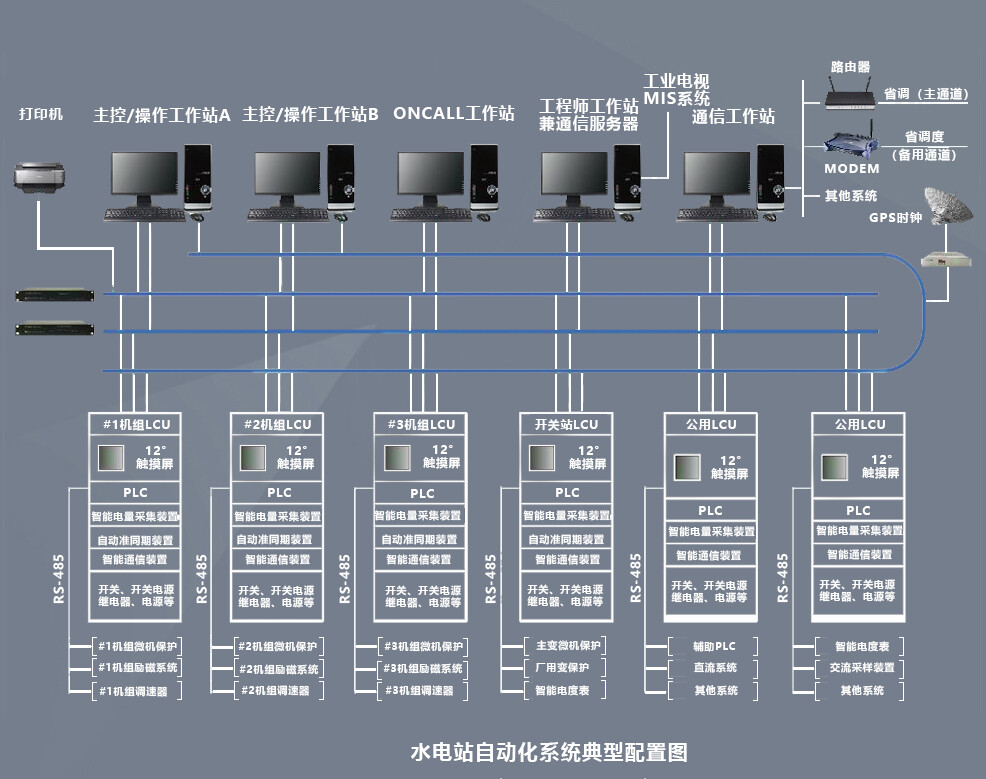 水电站微机监控系统.jpg