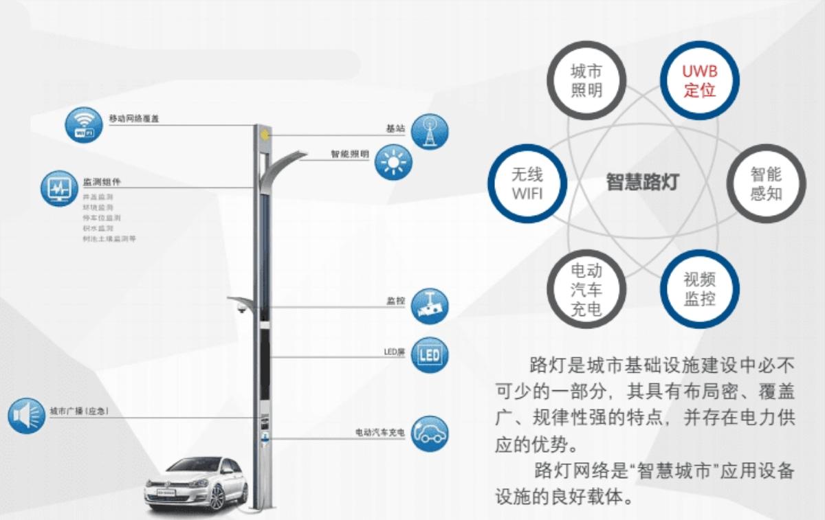 5G-V2X多功能智慧灯杆