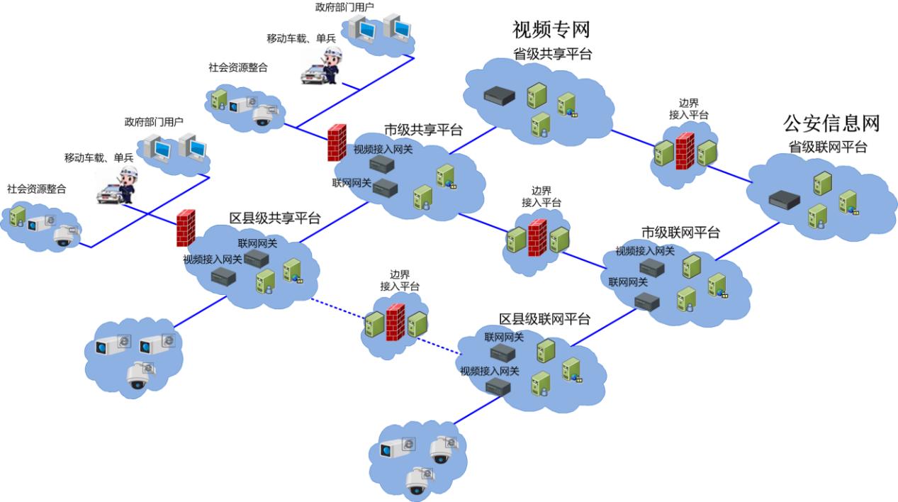 物联网解决方案